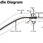 Baston (Probe Handle) para equipo holiday Marca PCWI Modelo DC-30