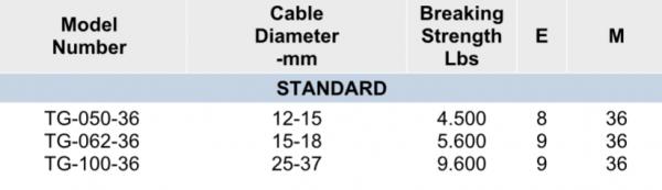 """MALLA PARA HALAR CABLE 1.00""""-1.49"""" (25-37 mms) MARCA PAT"""